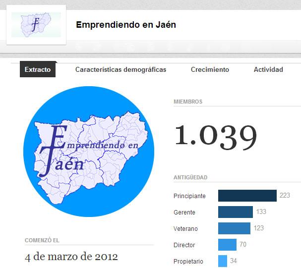 Emprendiendo en Jaen. Estadísticas