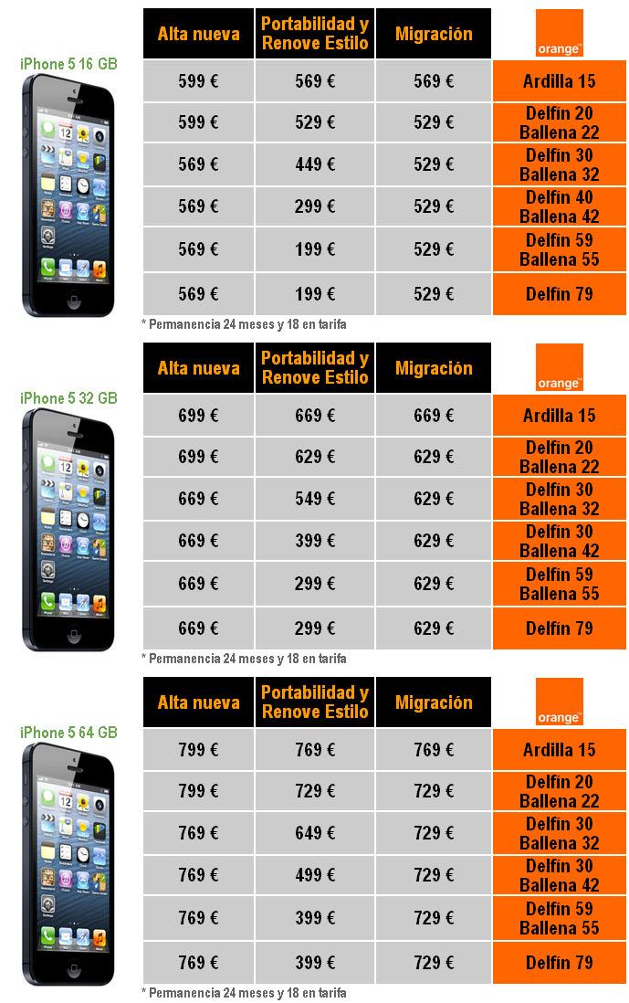 Precios del Iphone 5 con las diferentes tarifas de ORANGE: Ardilla, Delfin, Ballena.