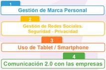 talleres_iguales_ante_las_tic